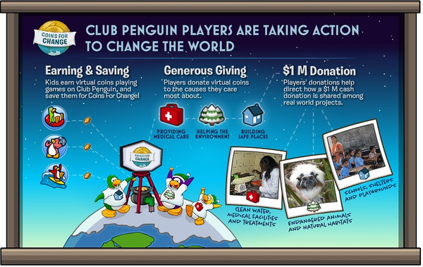 disney club penguin coins for change