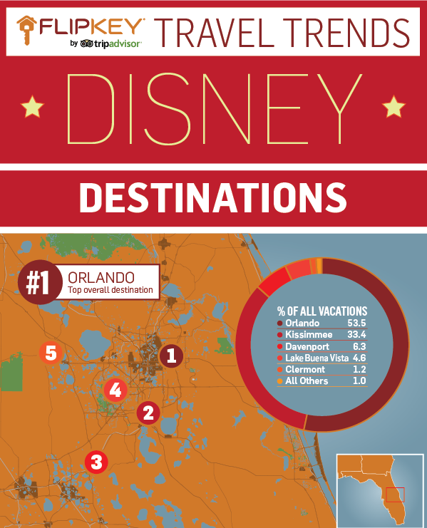 disney travel trends