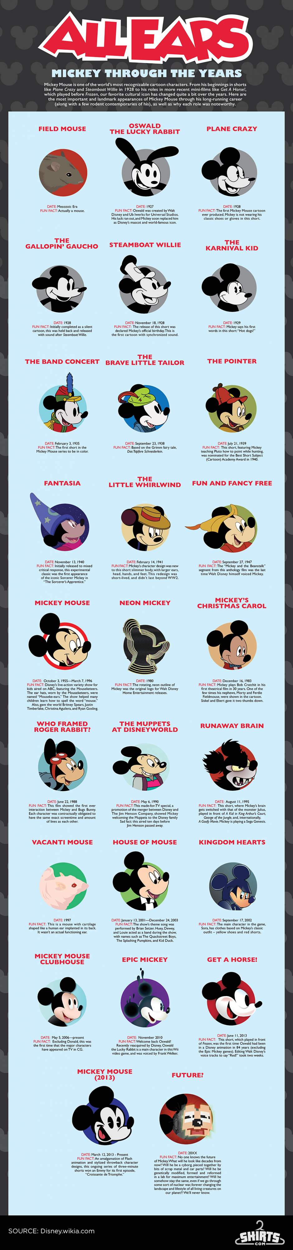 The Evolution of Mickey Mouse Infographic